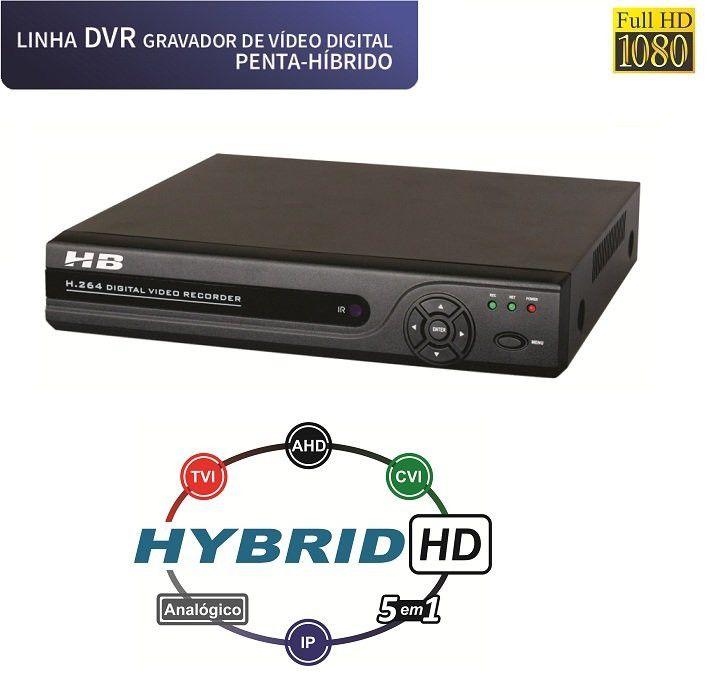 DVR 8 CANAIS DETECCAO FACIAL+ HDAHD+ANALOG+HD-TVI+HD-CVI+IP(1080P/4MEGA) REPLAY