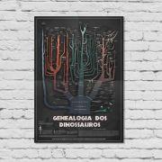 Pôster Genealogia dos Dinossauros (Tamanho A1)