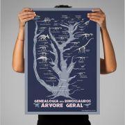 Pôster Genealogia dos Dinossauros Geral