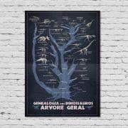 Pôster Genealogia dos Dinossauros Árvore Geral