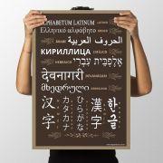 Pôster Sistemas de Escrita