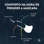 Máscara Total Microbiologia