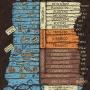 Pôster Eras Geológicas