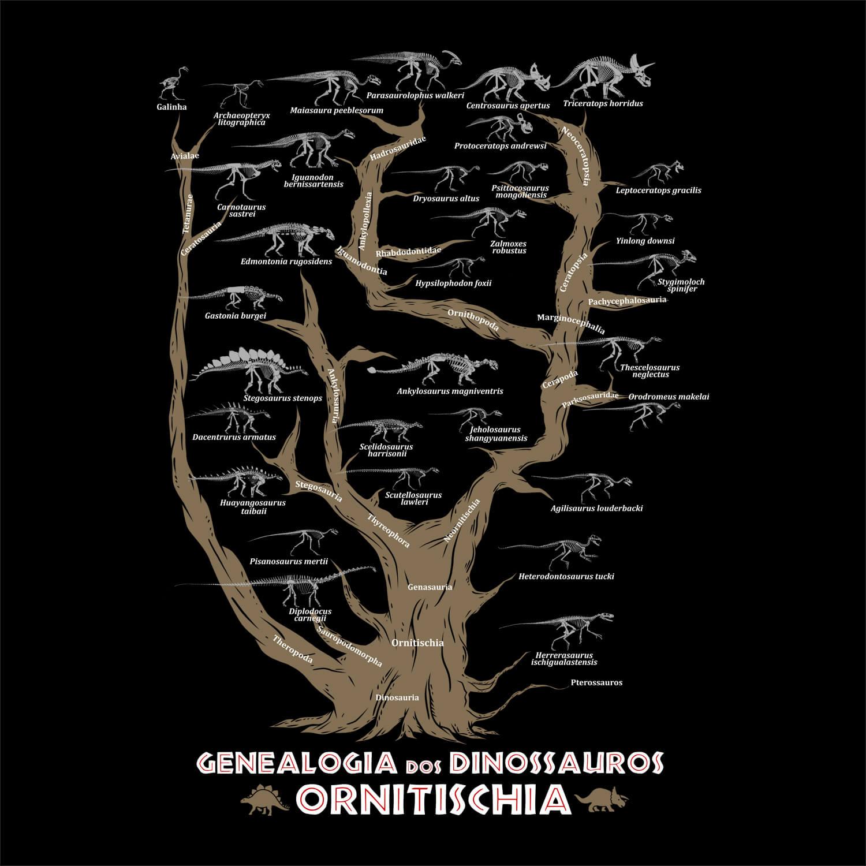 Camiseta Genealogia dos Dinossauros Ornitischia - Masculino
