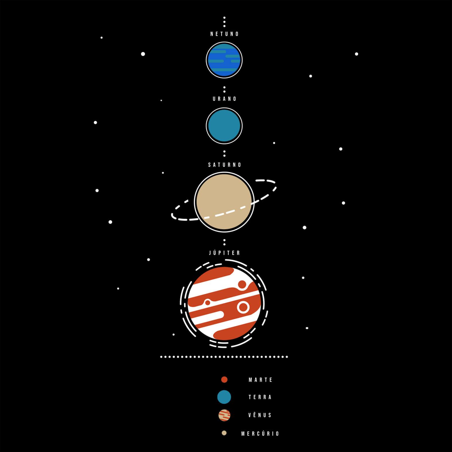 Camiseta Masculina Sistema Solar