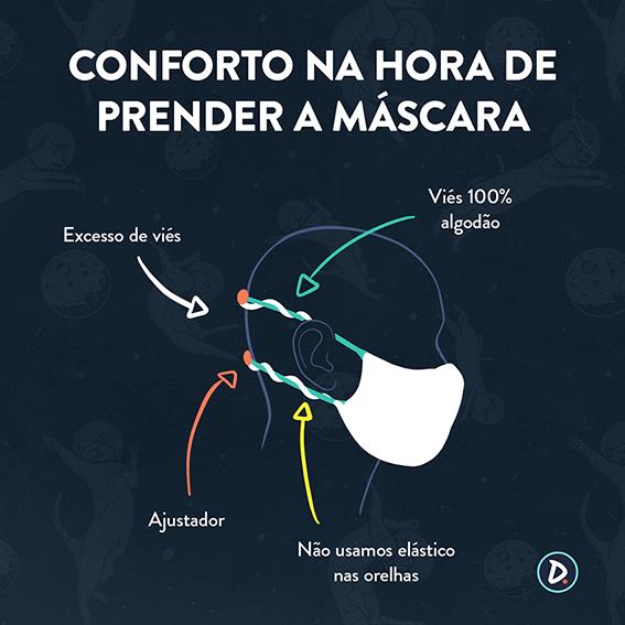 Máscara Total Dinos