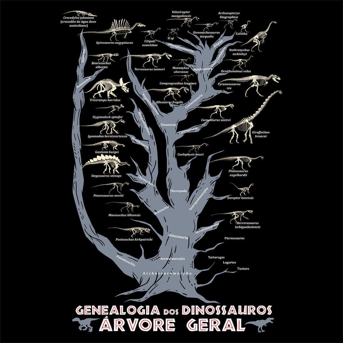 Moletom Genealogia dos Dinossauros Geral - Unissex