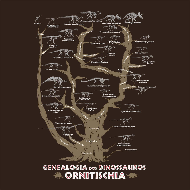 Moletom Genealogia dos Dinossauros Ornitischia - Unissex