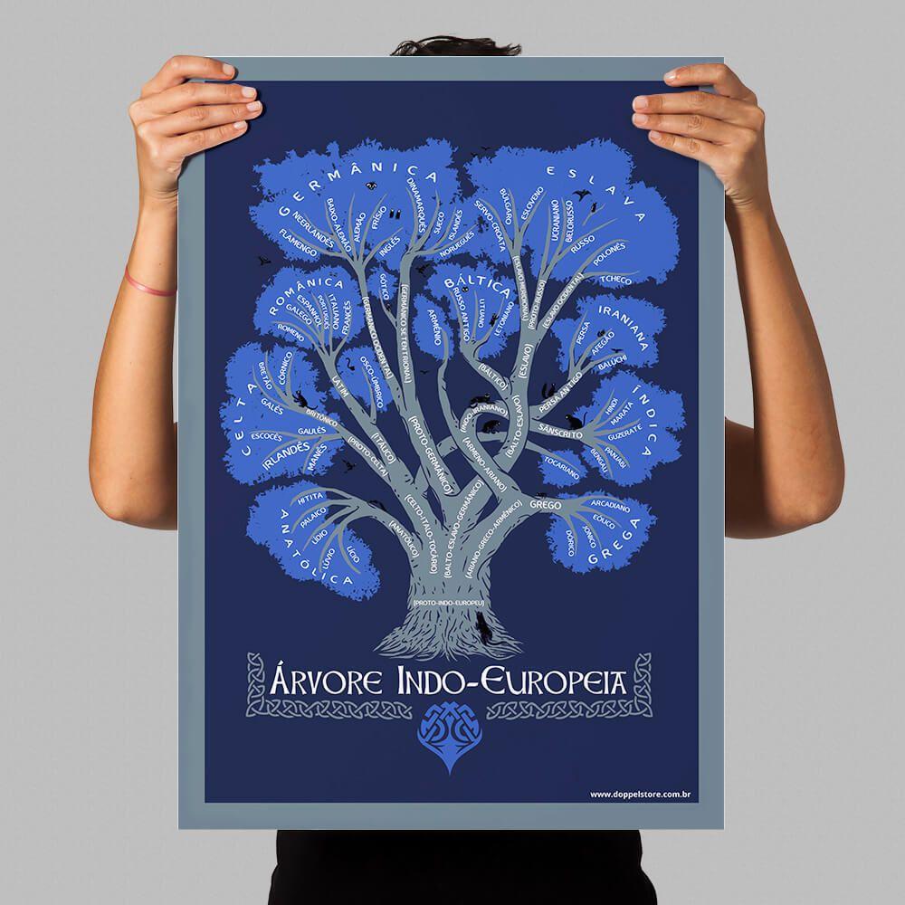 Pôster Árvore Indo Europeia