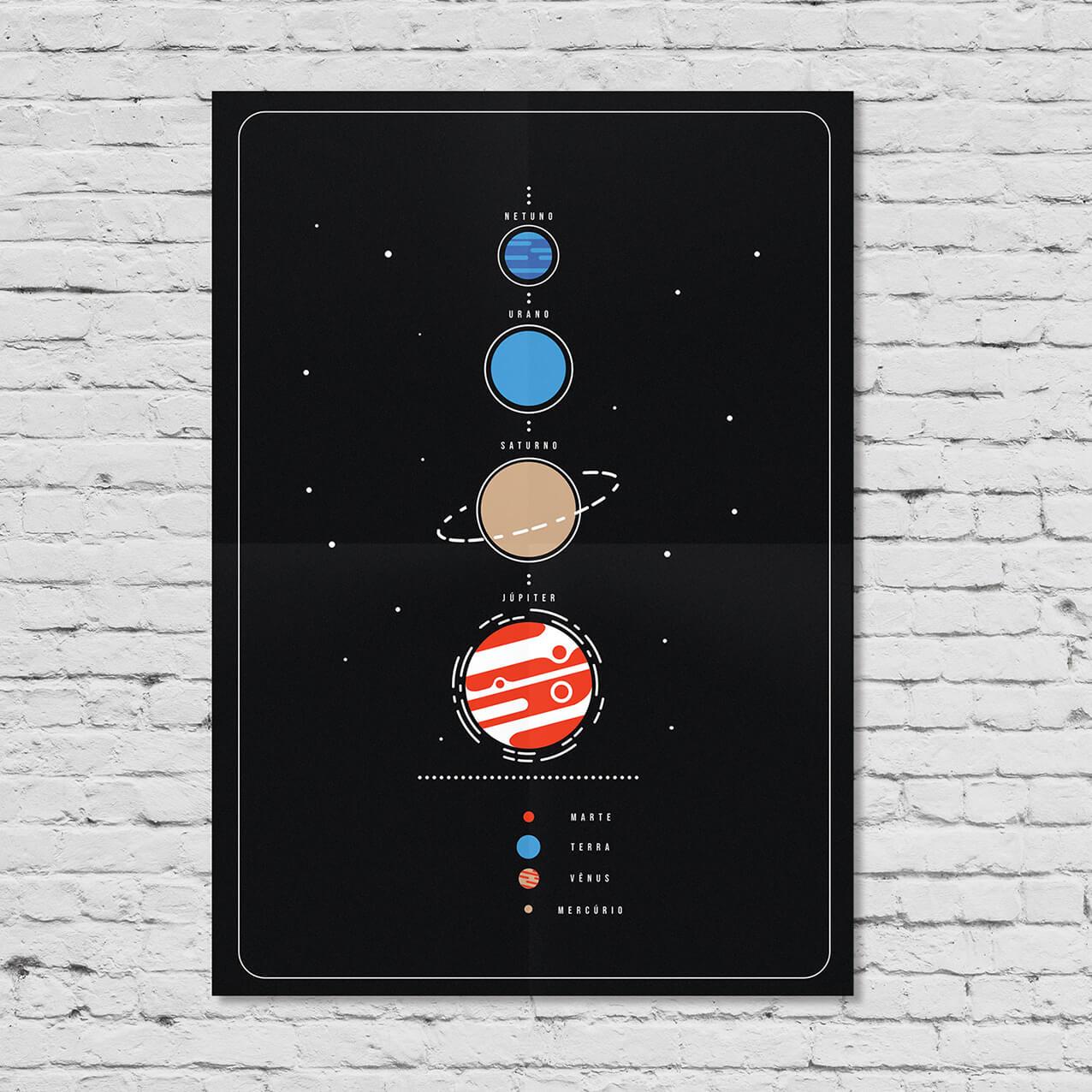 Pôster Sistema Solar