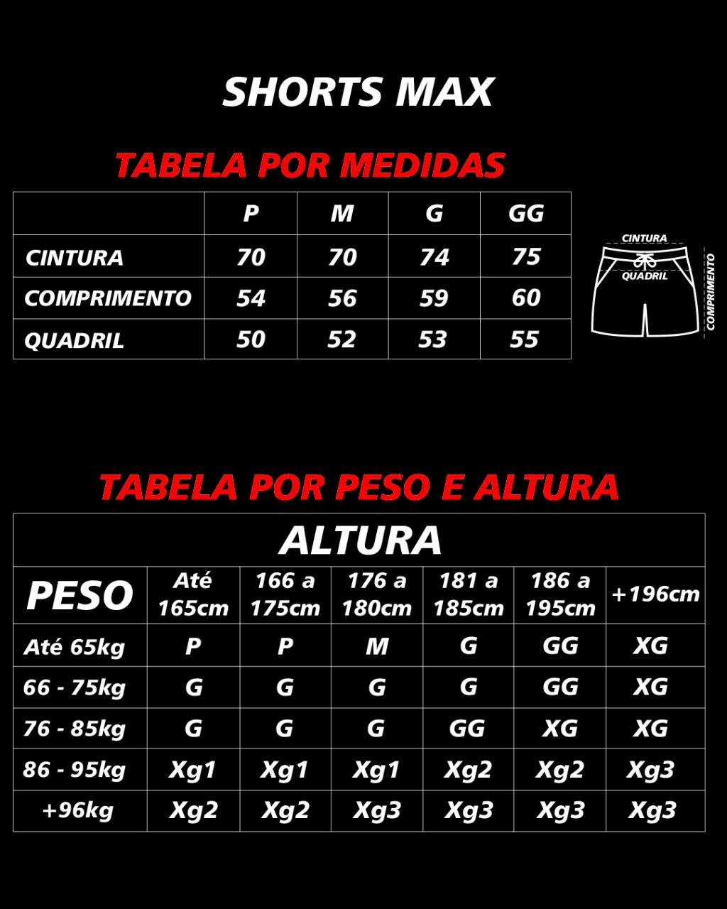 Kit Black - 2 Shorts Max - Black Training Intense