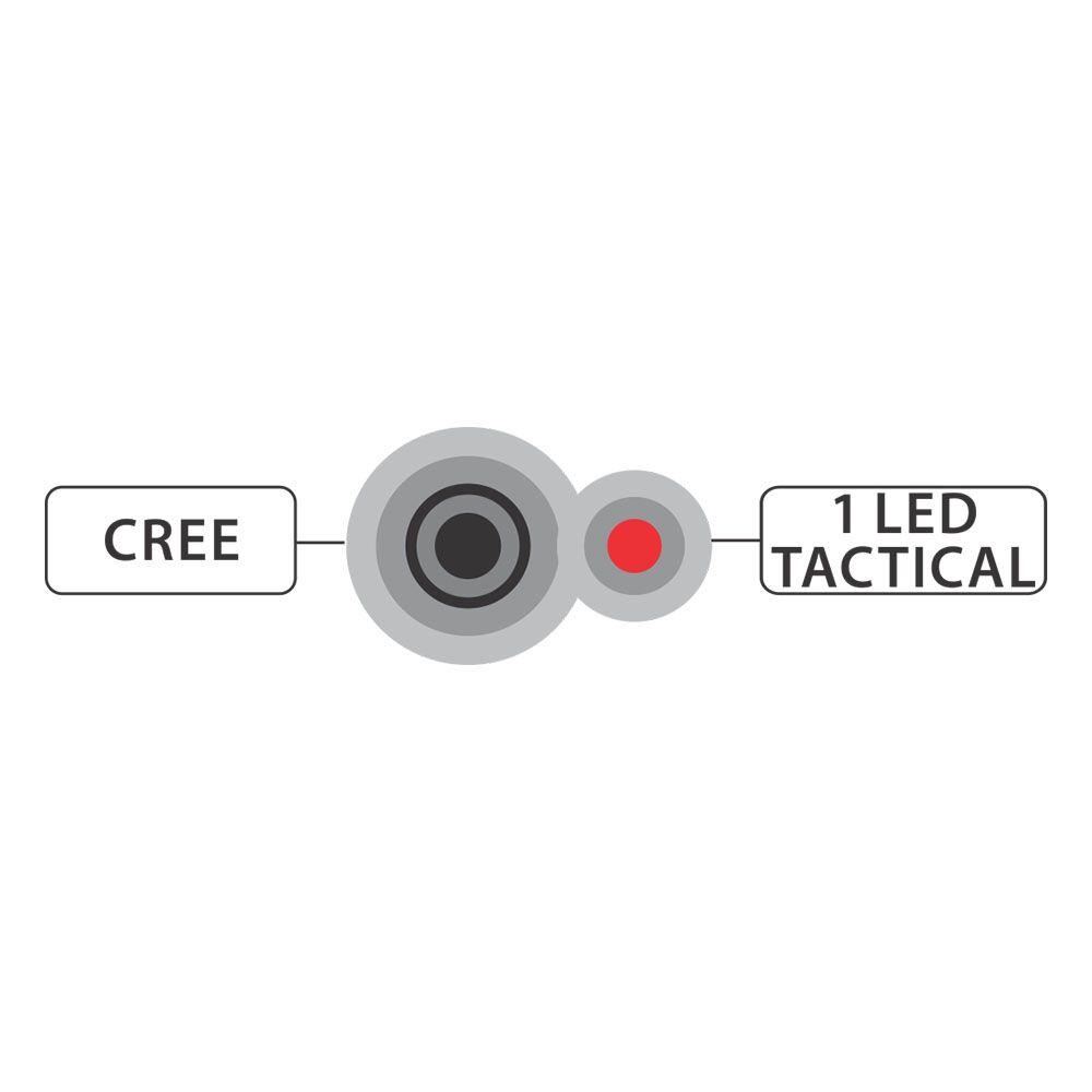 Lanterna de Cabeça Boost Led - NTK
