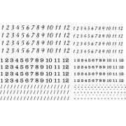Decalque para Porcelana - Números para Relógios e Datas