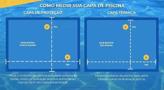 Capa De Proteção Para Piscina 300 Micras 3,5x3,5