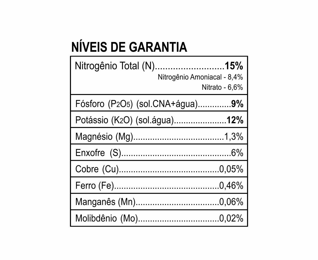 Fertilizante FORTH Cote Plus 15-09-12 5 Meses 400g