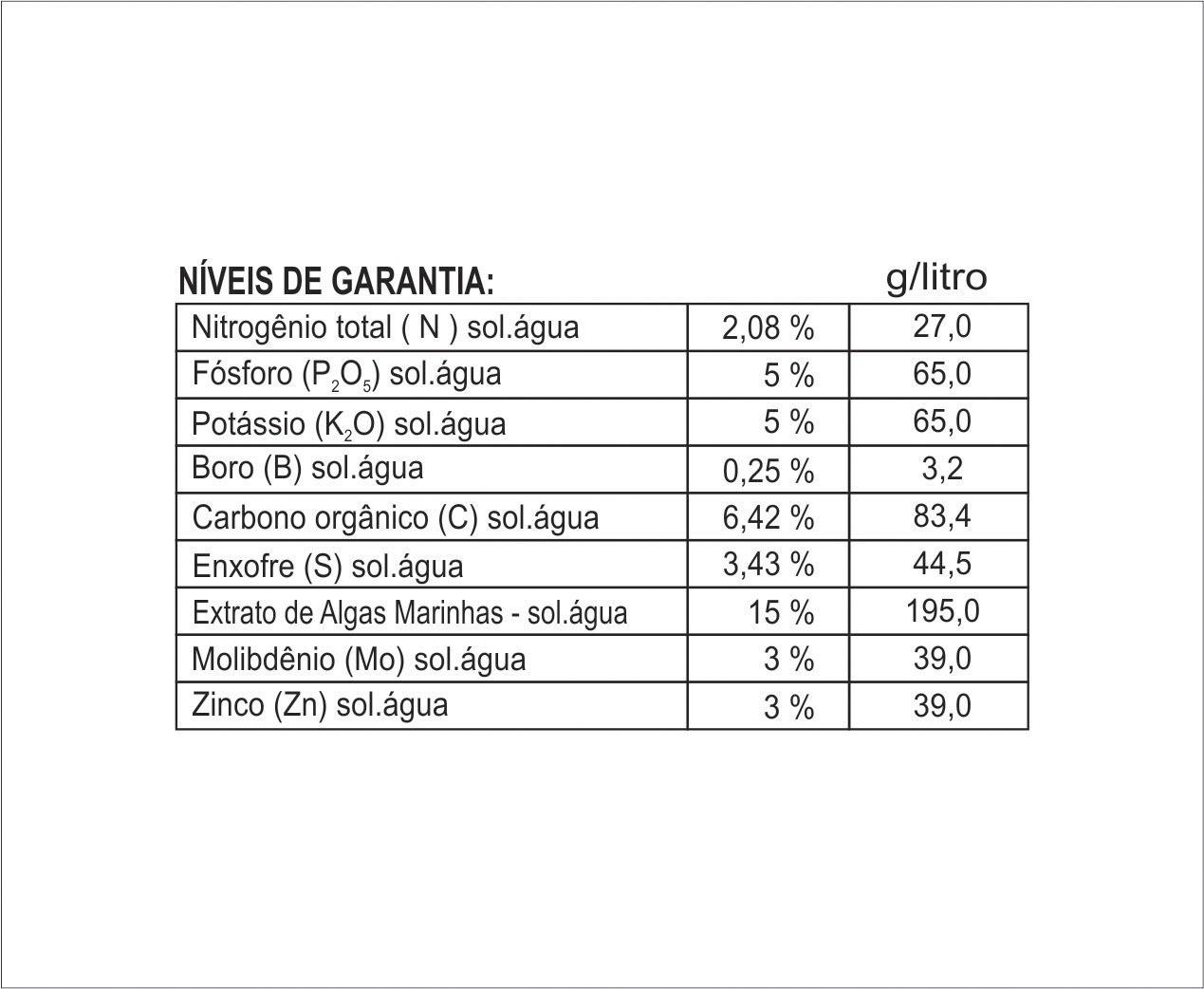 Fertilizante FORTH Equilíbrio Liquido Conc. 60ml