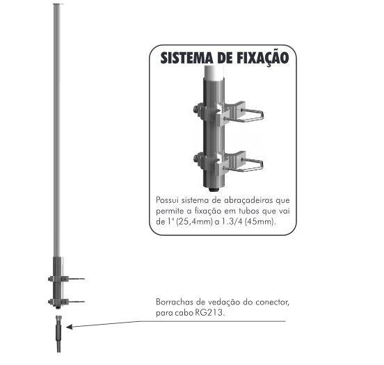 Antena Base UHF 2x 1/2 Onda para Repetidora 420 - 480 Mhz