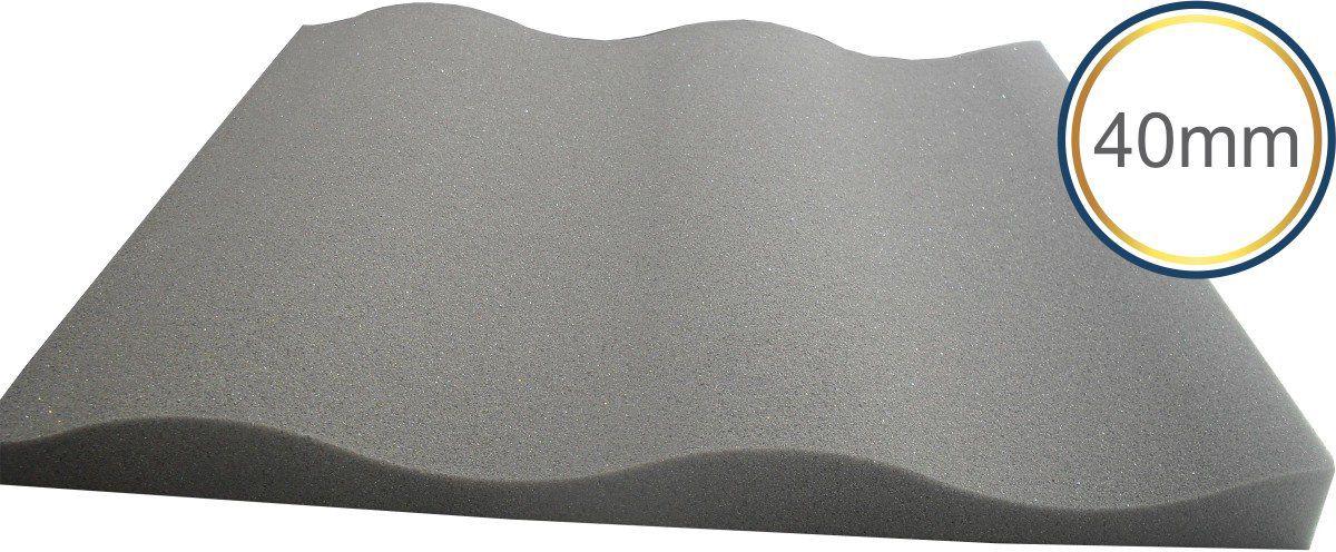 Espuma Acústica - REV - SS - Kit 4 peças (1m²) - Cinza  - Loja SPL Acústica