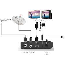 Receptor de Parabólica e Conversor Digital Ultra-box
