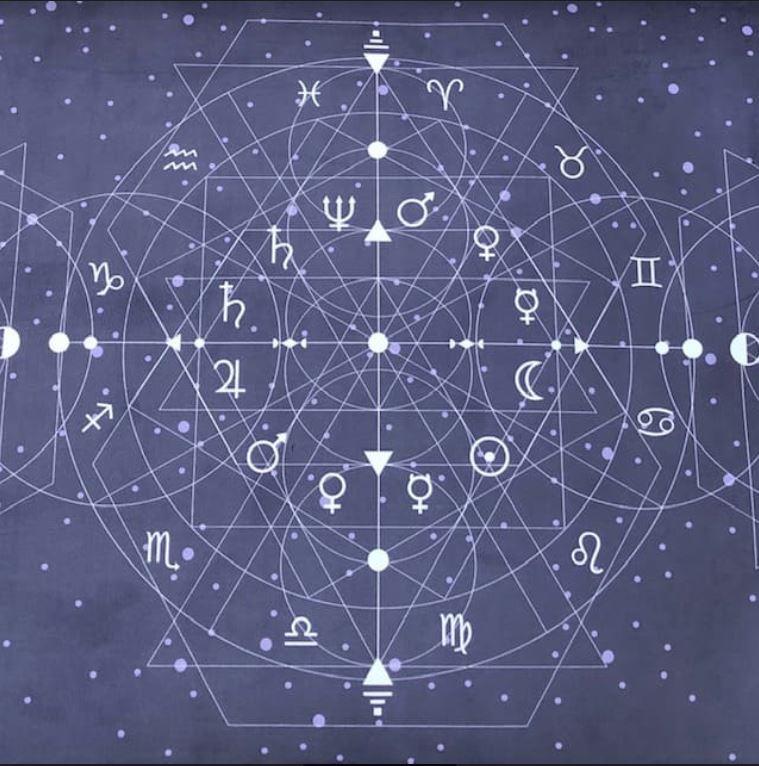 Kit Tapete Aveludado, Bolsa Porta Mat e Toalha Antiderrapante - Astrologia