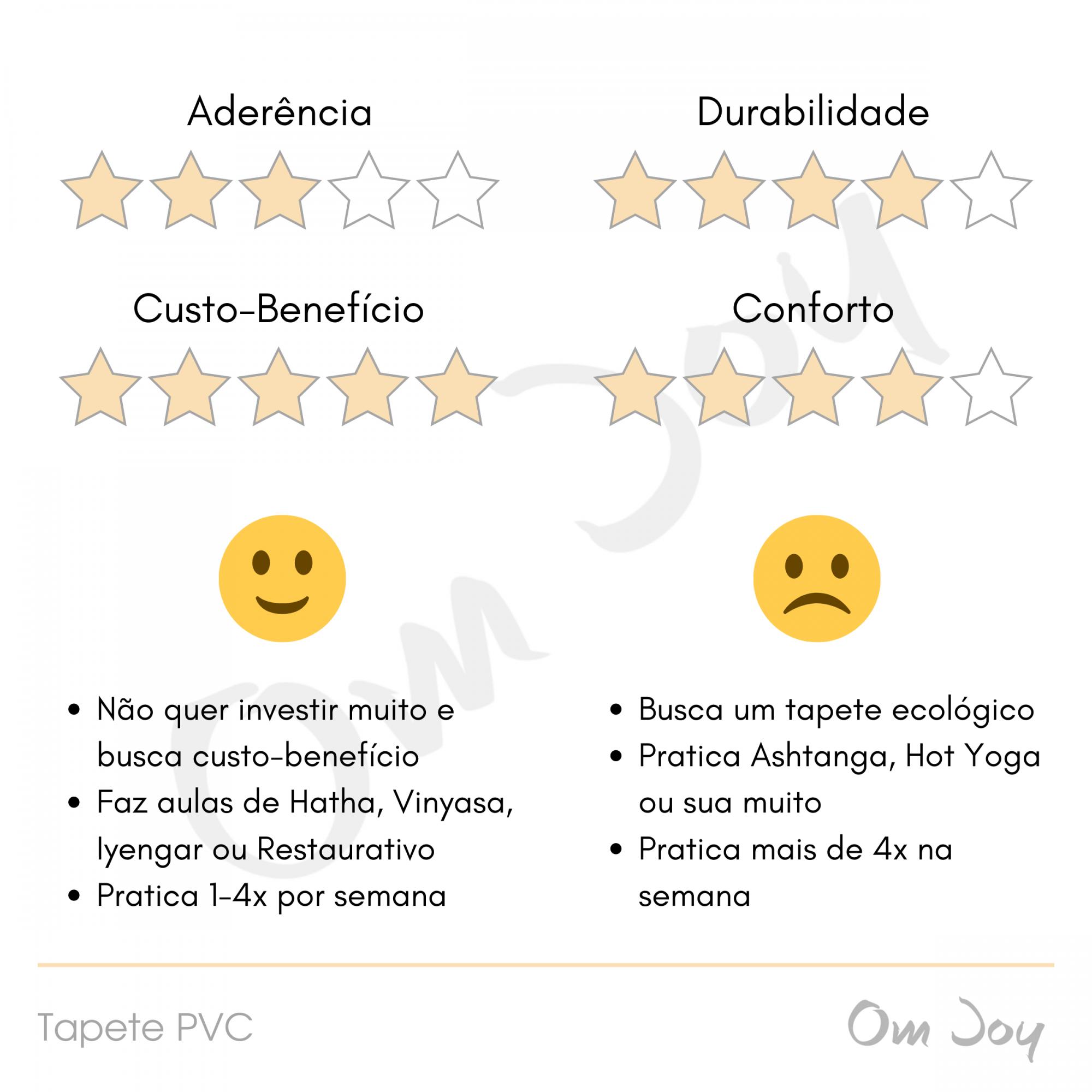 Tapete de Yoga / Pilates - PVC - AZUL