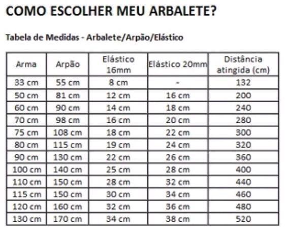 Elastico Megaton para Arbalete Dive Com 20mm x 20 cm (Par)
