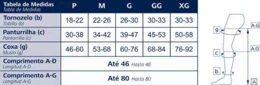 MEIA ANTITROMBO SIGVARIS 7/8 - MEIA COXA 18-23mmHg - PONTEIRA ABERTA