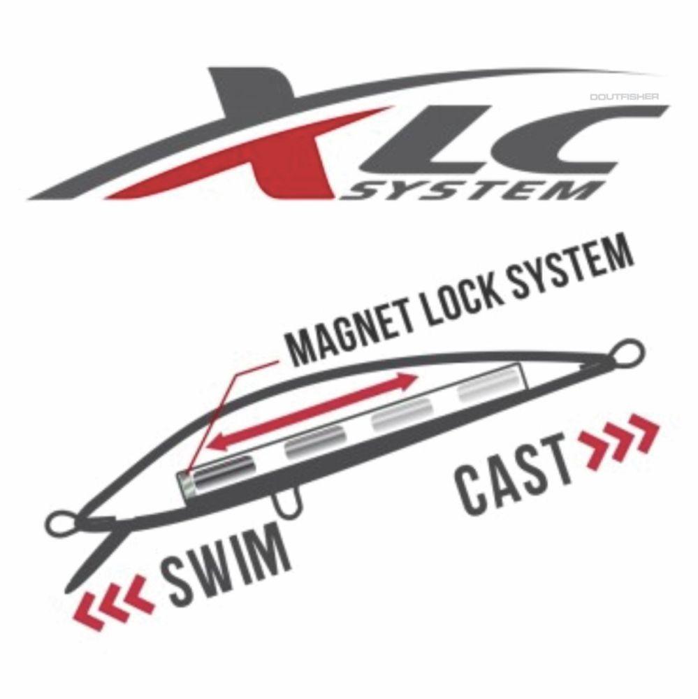 Isca Marine Sports Rei Do Rio 120