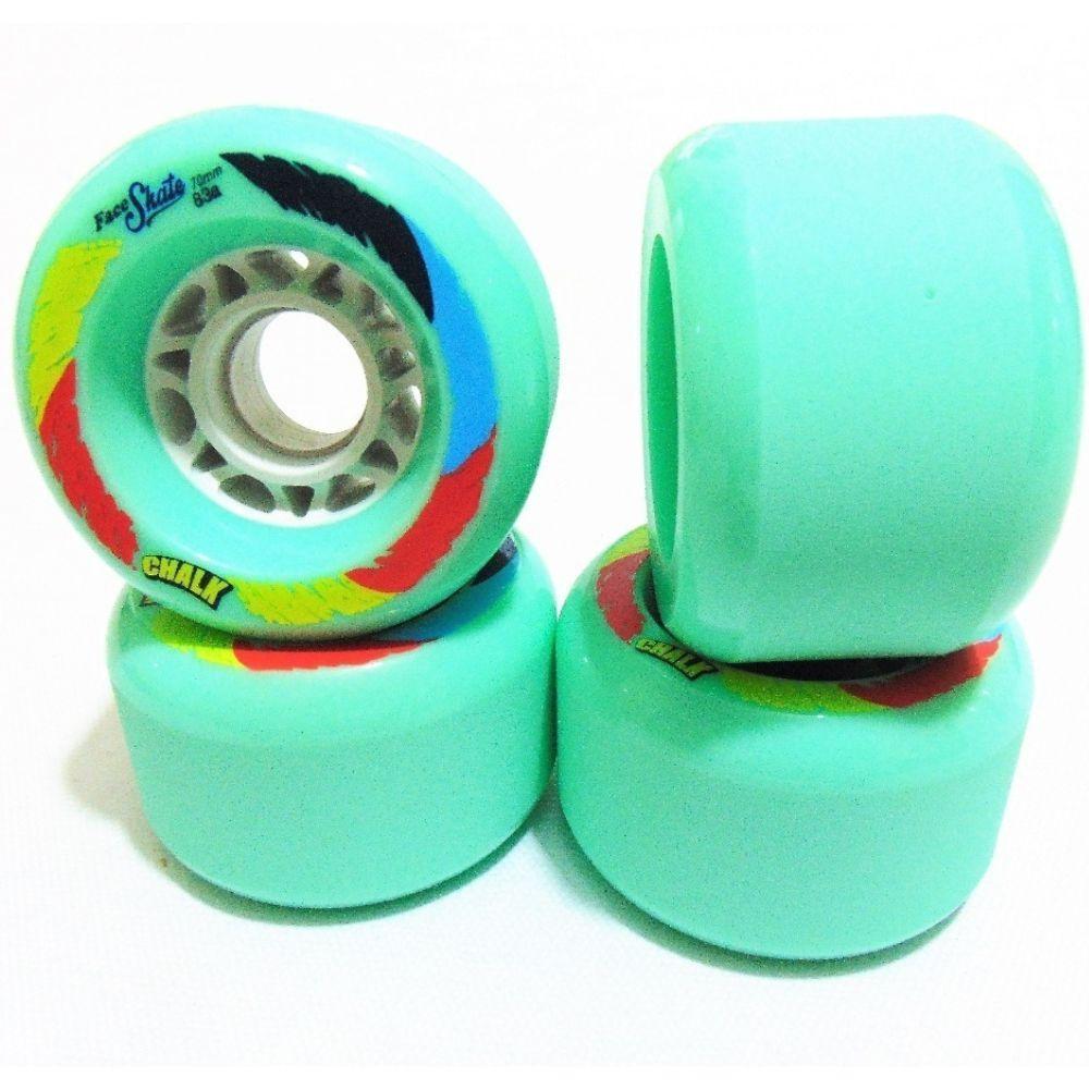 Roda Face Chalk Green 70mm 83A