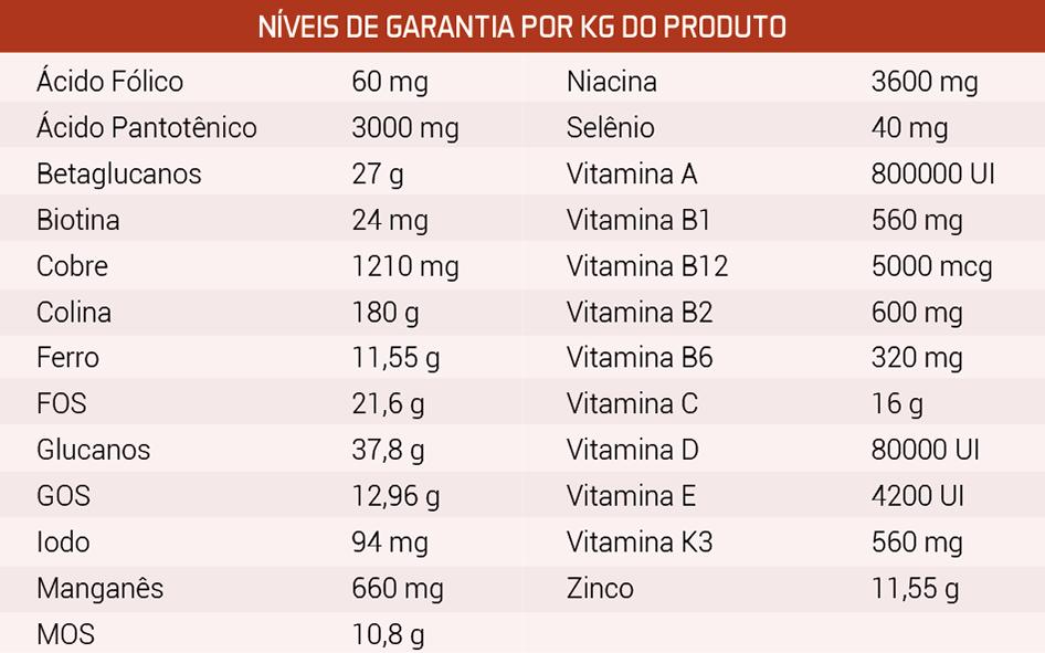 Suplemento Alimentar Nutroplus Dietas Cruas com Ossos para cães e gatos 100g