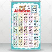 Banner Pedagógico Didático Alfabeto
