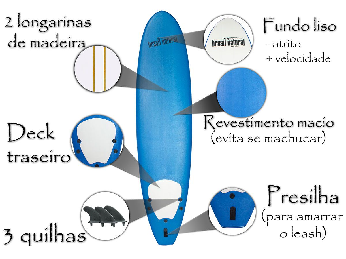 Prancha de surf fun board 7.2 edição limitada + kit surf - Brasil Natural