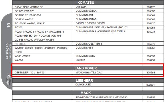 TURBINA LAND ROVER DEFENDER MP210W 90/110 HSD 2.5 - 805286
