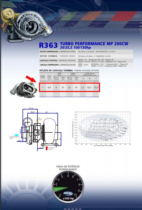 TURBINA MASTER POWER R363-1 MP200cw 36/35,5 100/150hp T2 A-4,8 5F/M8