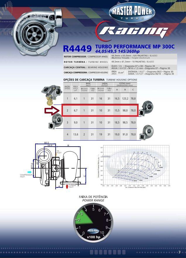 Turbina 42/48 - Master Power R4449-2