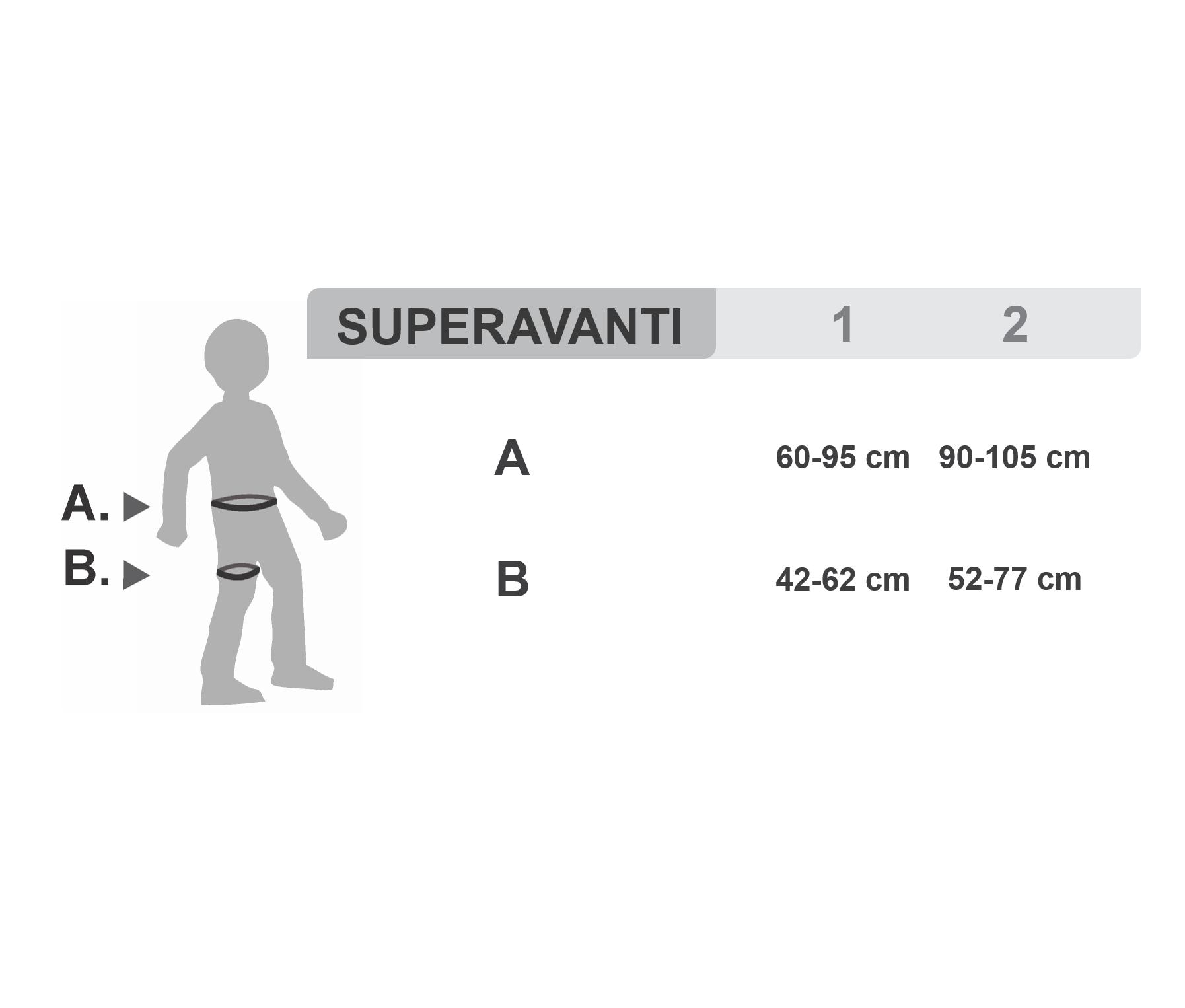 Superavanti - Cadeirinha para Espeleo com Proteção em TPU Petzl