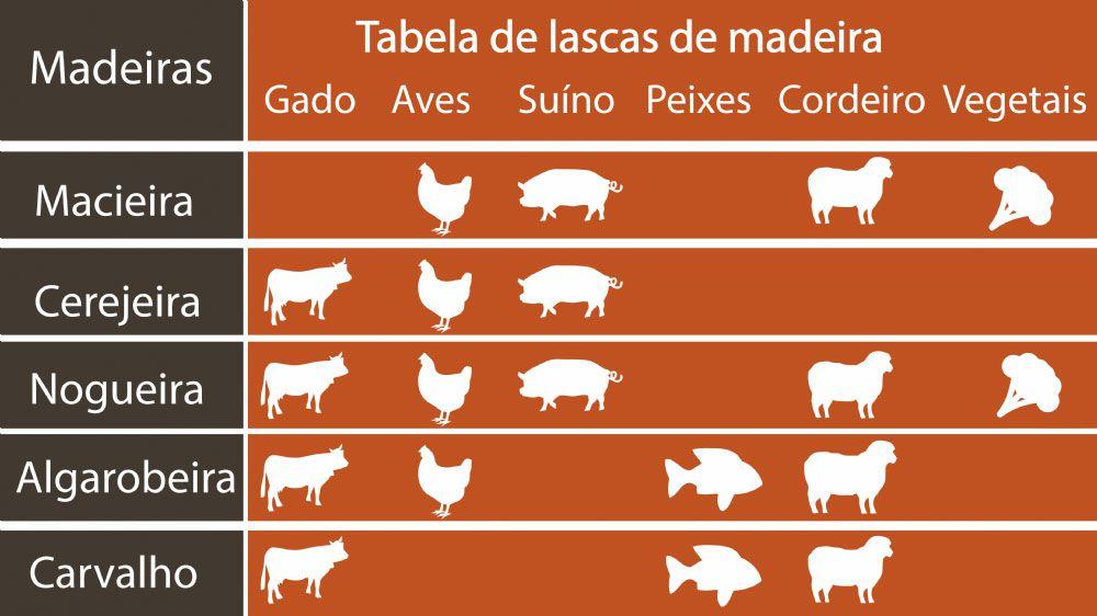 Pack 5 Lascas De Madeira Dufloss