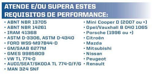 PEAK Líquido de arrefecimento Pronto Uso Orgânico 1L ROSA  - E-Shop Autostore - A loja do Canal Auto Didata