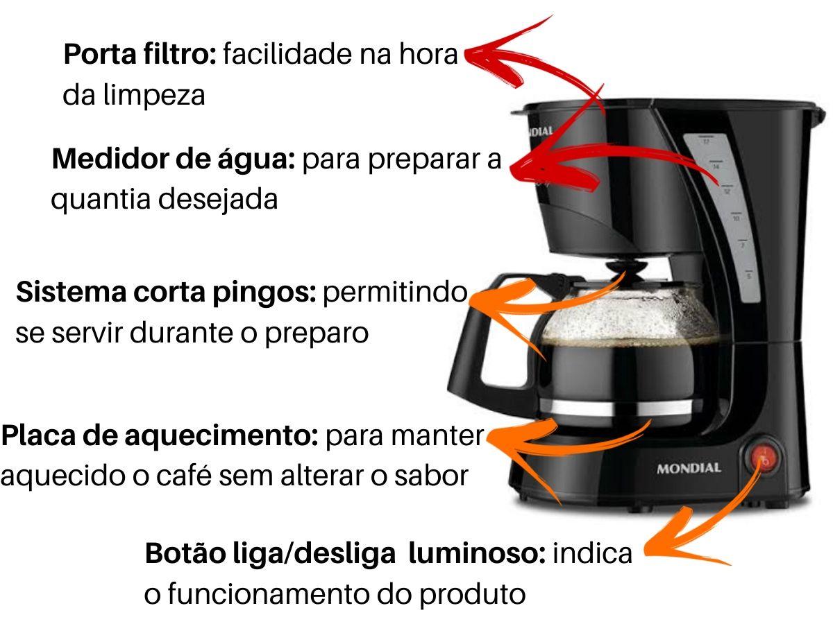 Kit Sanduicheira Grill Mondial  S-12 + Cafeteira Mondial Nc-25 17 Xícaras