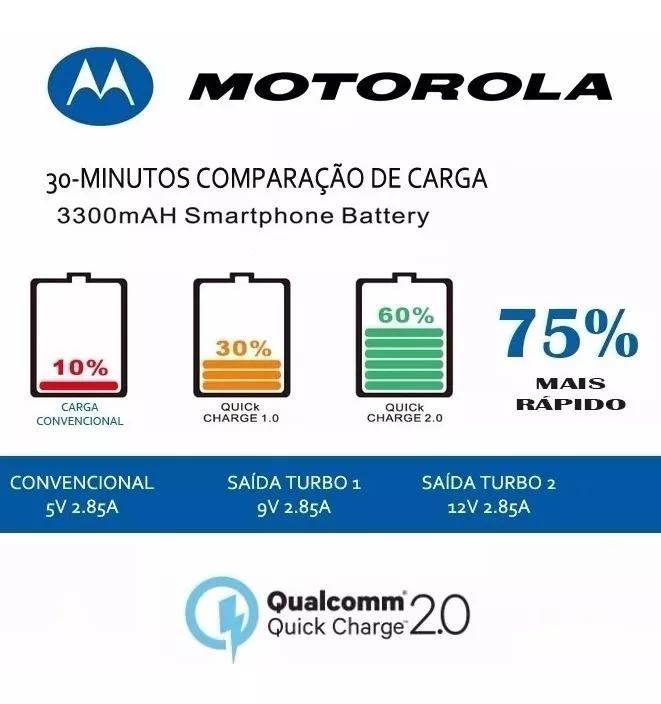 Carregador de Celular Turbo Motorola 30w Tipo C Original