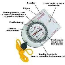 Bússola Portátil Estilo Militar Mapa Guepardo