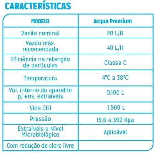 Torneira Bancada Filtro 1/4 De Volta Vermelho Luxo Cozinha