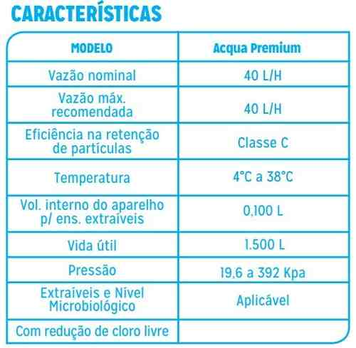 Torneira Filtro Luxo 1/4 Preto Cromado Mesa Bancada Cozinha