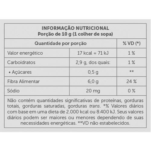 Chá de Hibiscus Sabor Frutas Vermelhas 250g Sanavita