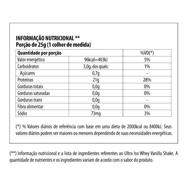 Ultra Iso Whey + CHROMIUM E CALEIRA GRÁTIS!