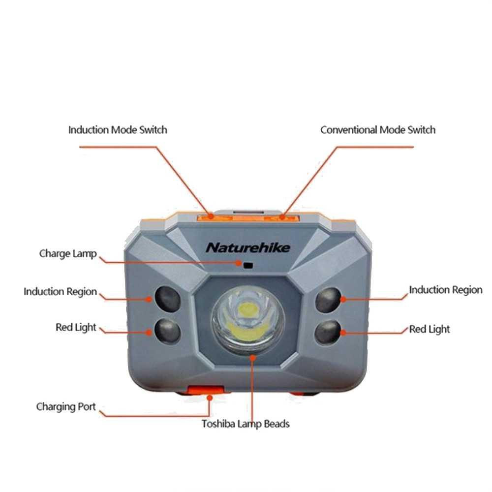 Lanterna de Cabeça Naturehike Recarregável Induction IPX4