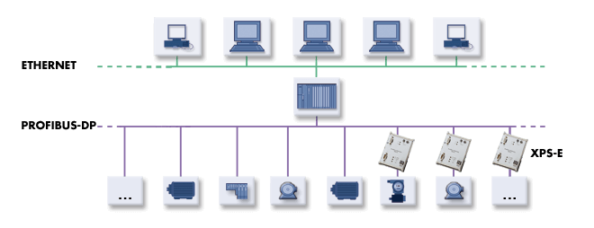 Gateway XPS-E
