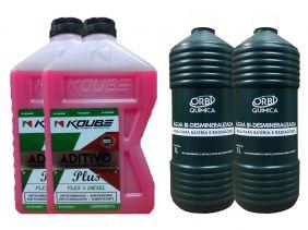 2 Aditivo Para Radiador Concentrado Koube Plus Rosa + 2 Água Desmineralizada