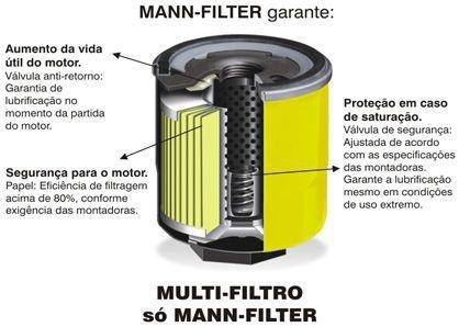 FILTRO ÓLEO LUBRIFICANTE - W719/5 MANN BLINDADO