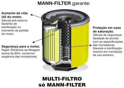 FILTRO ÓLEO LUBRIFICANTE - W713/16 MANN BLINDADO